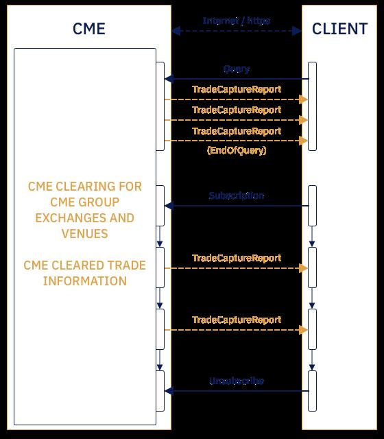 img-cme-stp-illustration