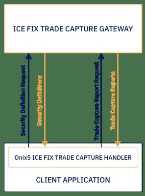 img-ice-fix-trade-capture-illustration