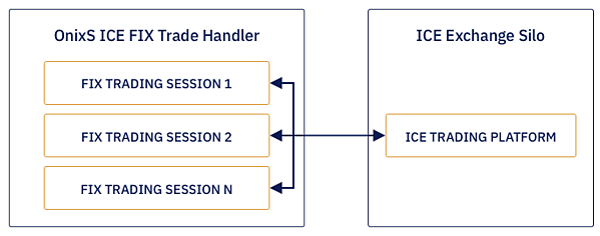 img-ice-trade-order-entry-illustration